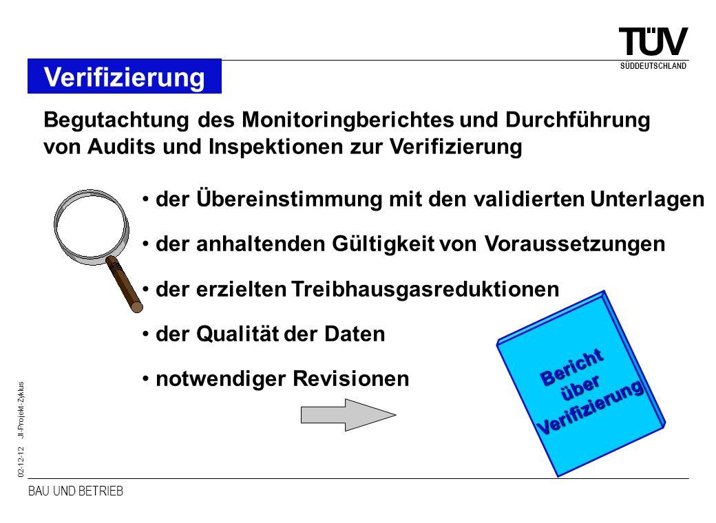 BAU UND BETRIEB SÜDDEUTSCHLAND 02-12-12 JI-Projekt-Zyklus Verifizierung Begutachtung des Monitoringberichtes und Durchführung von Audits und Inspektio