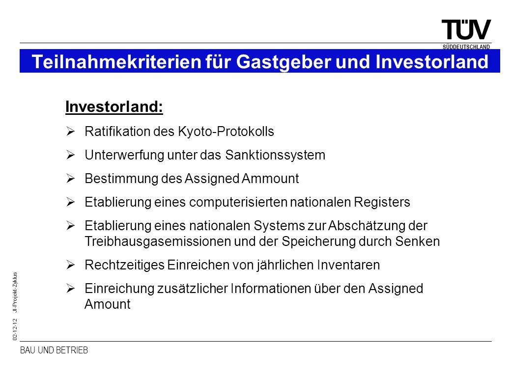 BAU UND BETRIEB SÜDDEUTSCHLAND 02-12-12 JI-Projekt-Zyklus Teilnahmekriterien für Gastgeber und Investorland Investorland: Ratifikation des Kyoto-Proto