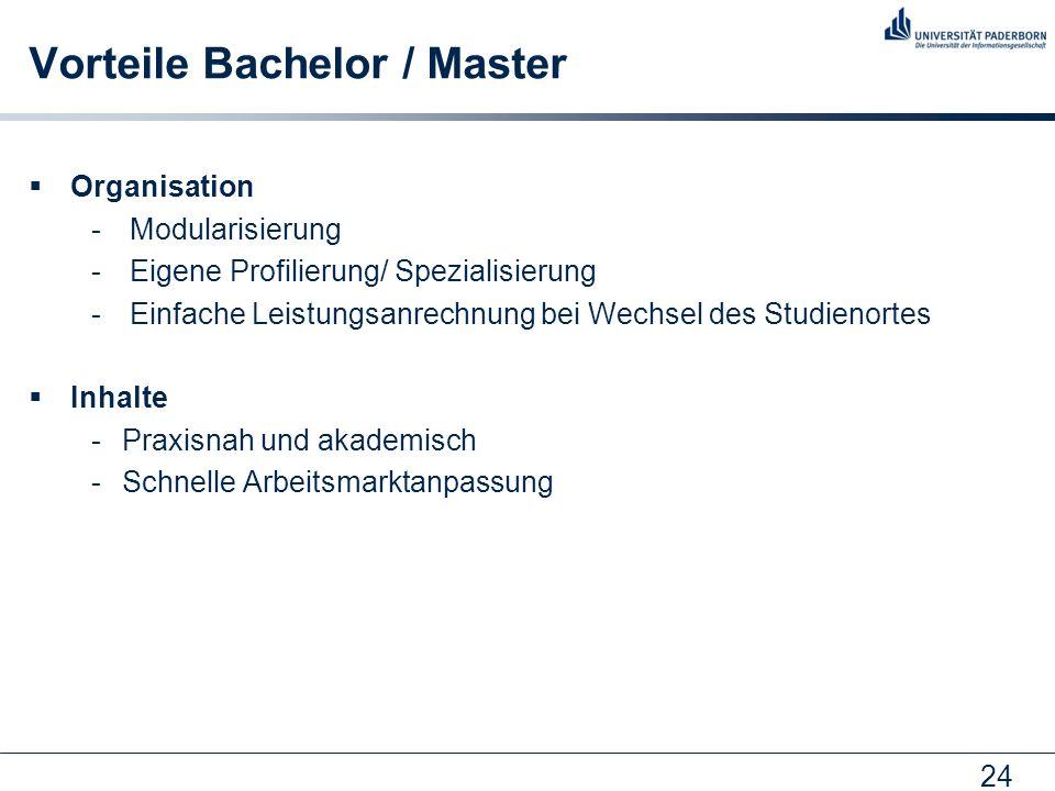 24 Vorteile Bachelor / Master Organisation - Modularisierung - Eigene Profilierung/ Spezialisierung - Einfache Leistungsanrechnung bei Wechsel des Stu