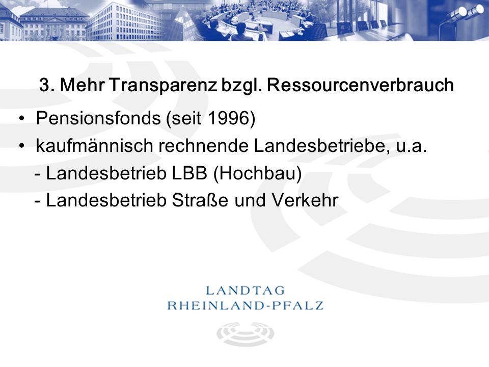 10 3. Mehr Transparenz bzgl. Ressourcenverbrauch Pensionsfonds (seit 1996) kaufmännisch rechnende Landesbetriebe, u.a. - Landesbetrieb LBB (Hochbau) -