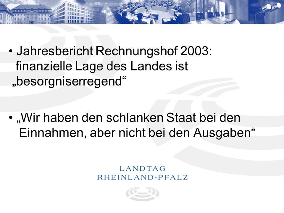 2 Jahresbericht Rechnungshof 2003: finanzielle Lage des Landes ist besorgniserregend Wir haben den schlanken Staat bei den Einnahmen, aber nicht bei d
