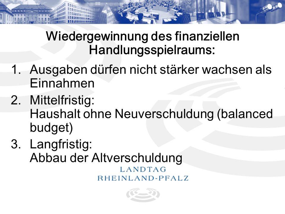 3 Wiedergewinnung des finanziellen Handlungsspielraums: 1.Ausgaben dürfen nicht stärker wachsen als Einnahmen 2.Mittelfristig: Haushalt ohne Neuverschuldung (balanced budget) 3.Langfristig: Abbau der Altverschuldung