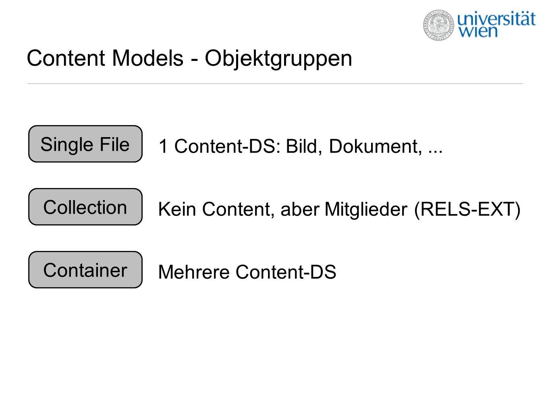 Content Models - Objekte Objektgruppen: Single File, Container, Collection Objekttypen (Content Model): Bild, Dokument, Audio, Video, Ressource, aber auch Container und Collection Aufbau eines typischen Phaidra-Objekts: DC POLICY RELS-EXT OCTETS UWMETADATA RIGHTS STYLESHEET THUMBNAIL bdef:Asset