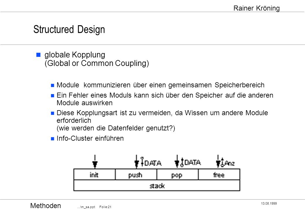 Methoden …\m_sa.ppt Folie:21 13.08.1999 Rainer Kröning Structured Design globale Kopplung (Global or Common Coupling) Module kommunizieren über einen