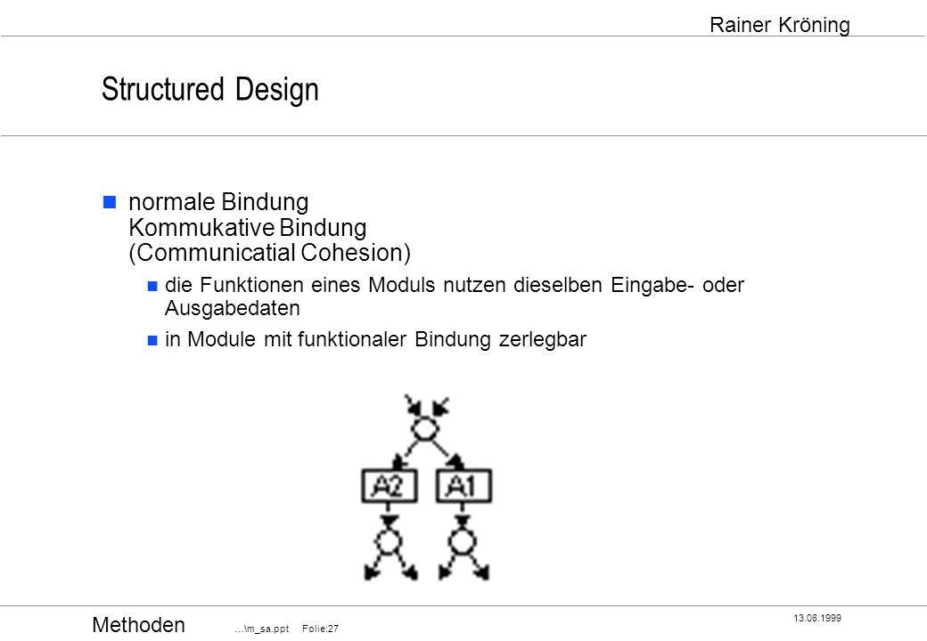 Methoden …\m_sa.ppt Folie:27 13.08.1999 Rainer Kröning Structured Design normale Bindung Kommukative Bindung (Communicatial Cohesion) die Funktionen e
