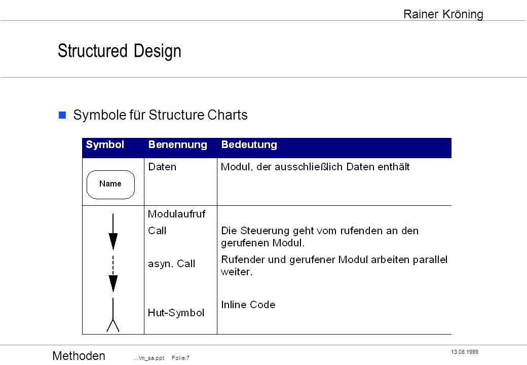 Methoden …\m_sa.ppt Folie:38 13.08.1999 Rainer Kröning Structued Design Meßlatten Höhe und Breite eines Systems Anzahl der Ebenen der Aurufhierarchie maximale Anzahl von Moduln in der Ebene Höhe = Breite gilt als ausgewogen (abhängig von Aufgabenstellung) Fan-Out und Fan-In eines Moduls Fan-In gibt die Anzahl der Module an, die einen Modul rufen.