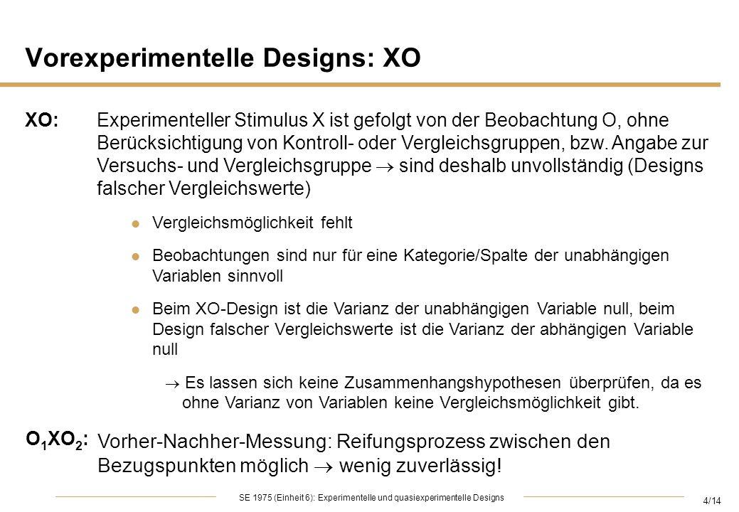 4/14 SE 1975 (Einheit 6): Experimentelle und quasiexperimentelle Designs Vorexperimentelle Designs: XO XO: Experimenteller Stimulus X ist gefolgt von