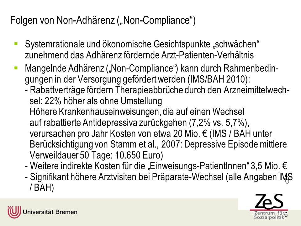 6 6 Folgen von Non-Adhärenz (Non-Compliance) Systemrationale und ökonomische Gesichtspunkte schwächen zunehmend das Adhärenz fördernde Arzt-Patienten-Verhältnis Mangelnde Adhärenz (Non-Compliance) kann durch Rahmenbedin- gungen in der Versorgung gefördert werden (IMS/BAH 2010): - Rabattverträge fördern Therapieabbrüche durch den Arzneimittelwech- sel: 22% höher als ohne Umstellung Höhere Krankenhauseinweisungen, die auf einen Wechsel auf rabattierte Antidepressiva zurückgehen (7,2% vs.