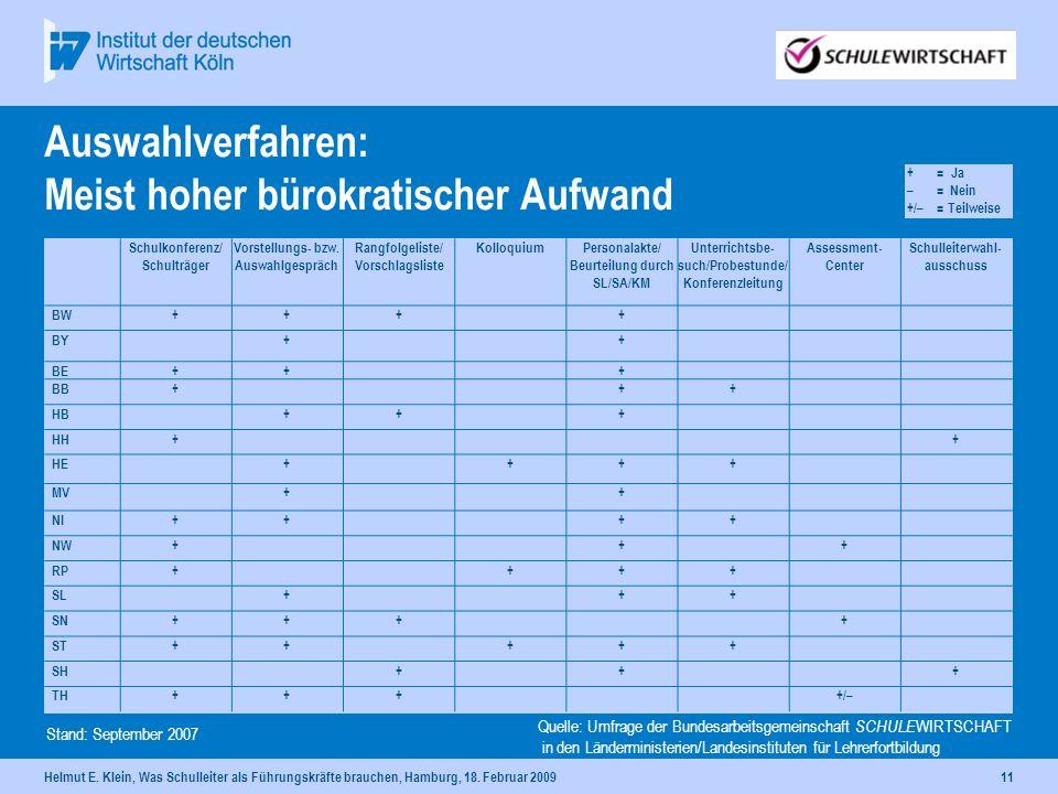 Helmut E. Klein, Was Schulleiter als Führungskräfte brauchen, Hamburg, 18. Februar 200911 Auswahlverfahren: Meist hoher bürokratischer Aufwand Schulko
