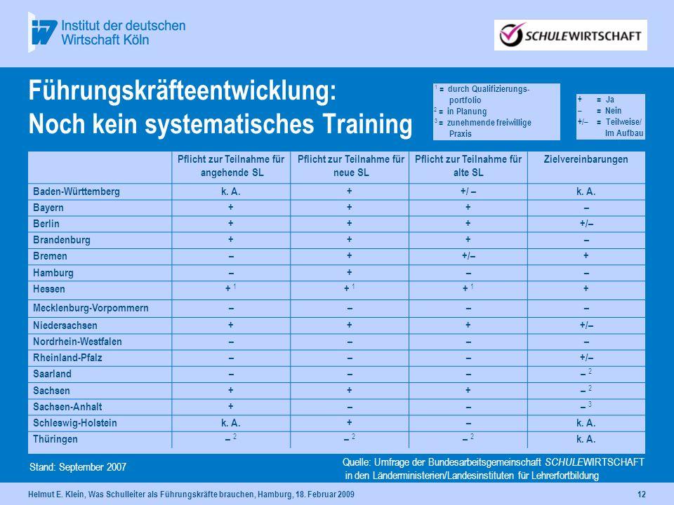 Helmut E. Klein, Was Schulleiter als Führungskräfte brauchen, Hamburg, 18. Februar 200912 Führungskräfteentwicklung: Noch kein systematisches Training