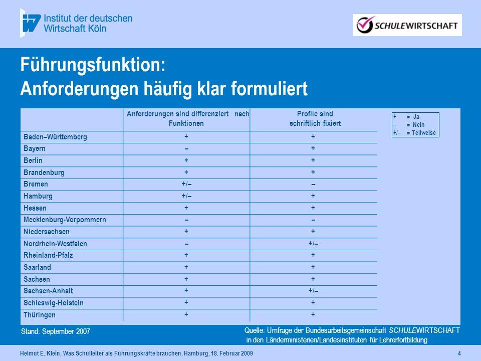 Helmut E. Klein, Was Schulleiter als Führungskräfte brauchen, Hamburg, 18. Februar 20094 Führungsfunktion: Anforderungen häufig klar formuliert Anford