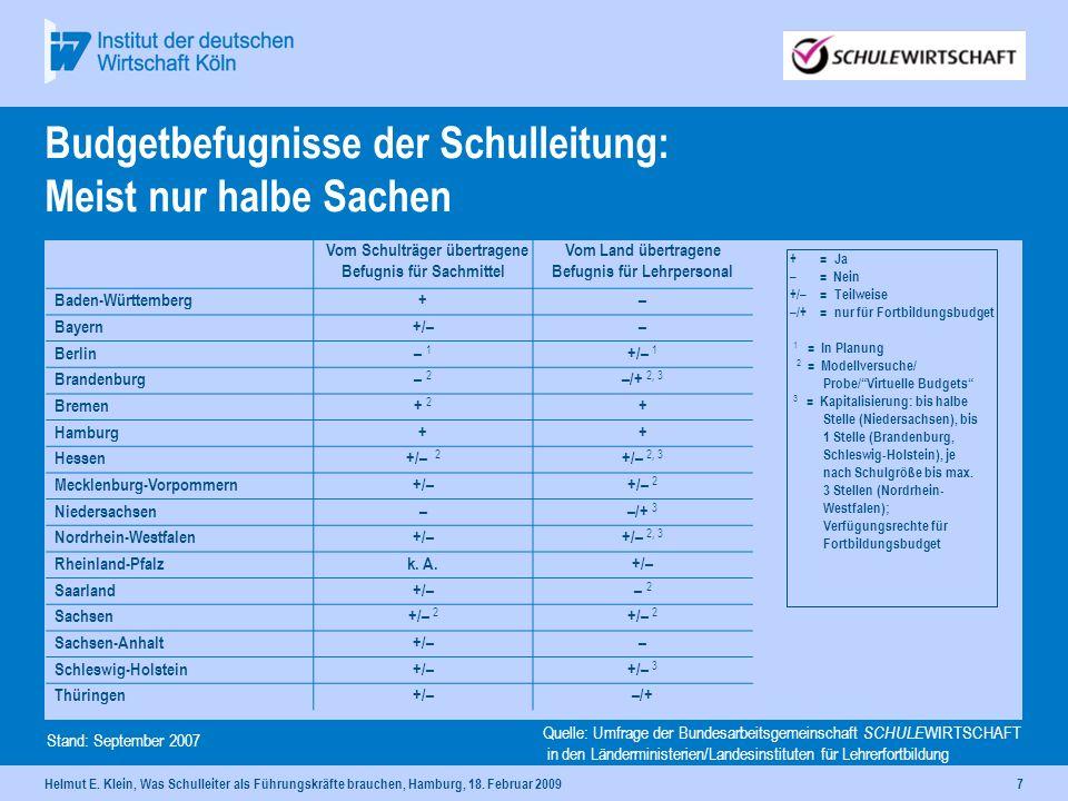 Helmut E. Klein, Was Schulleiter als Führungskräfte brauchen, Hamburg, 18. Februar 20097 Budgetbefugnisse der Schulleitung: Meist nur halbe Sachen Vom