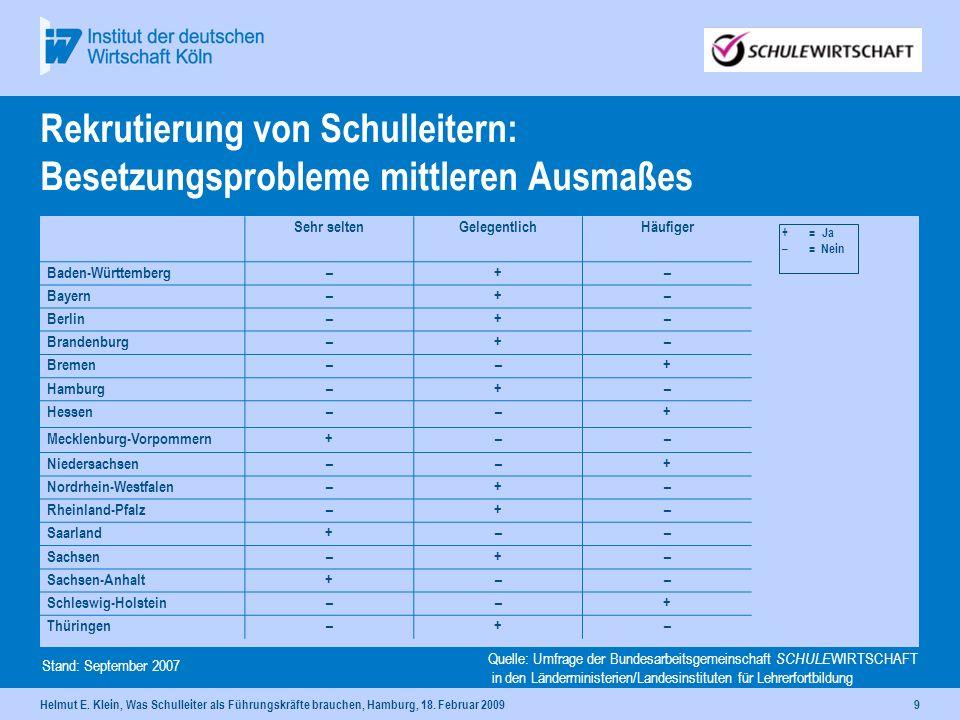 Helmut E. Klein, Was Schulleiter als Führungskräfte brauchen, Hamburg, 18. Februar 20099 Rekrutierung von Schulleitern: Besetzungsprobleme mittleren A