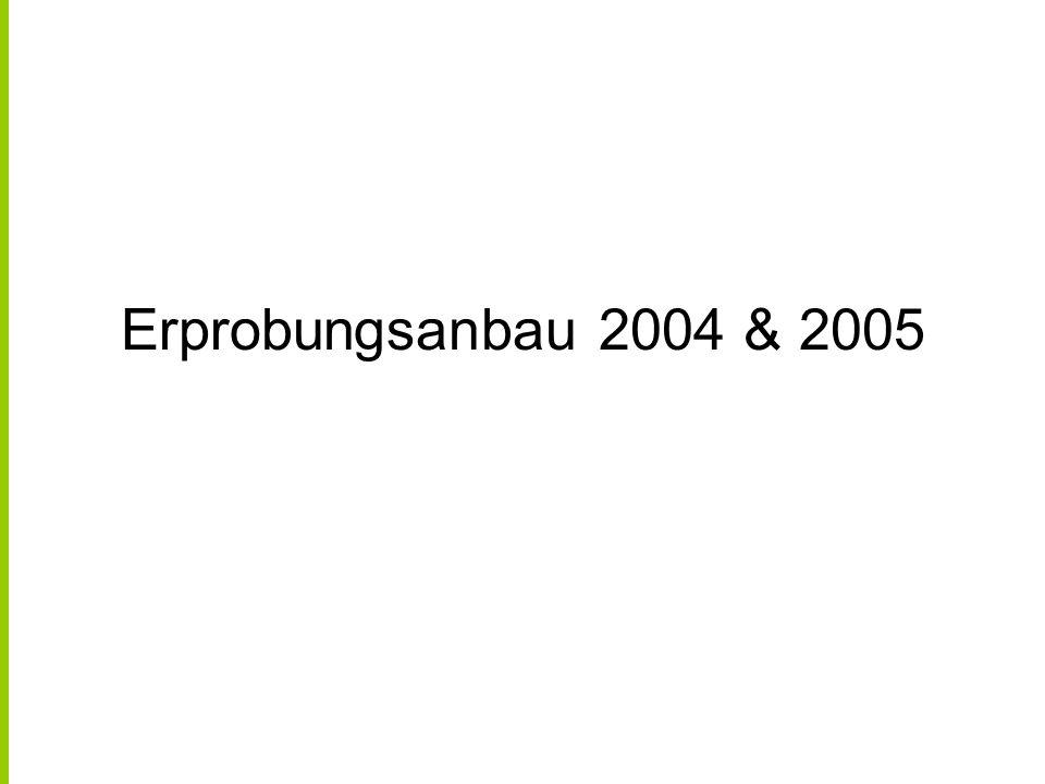 Erprobungsanbau mit Bt-Mais 2004 & 2005 Quelle: Degenhardt, Pioneer