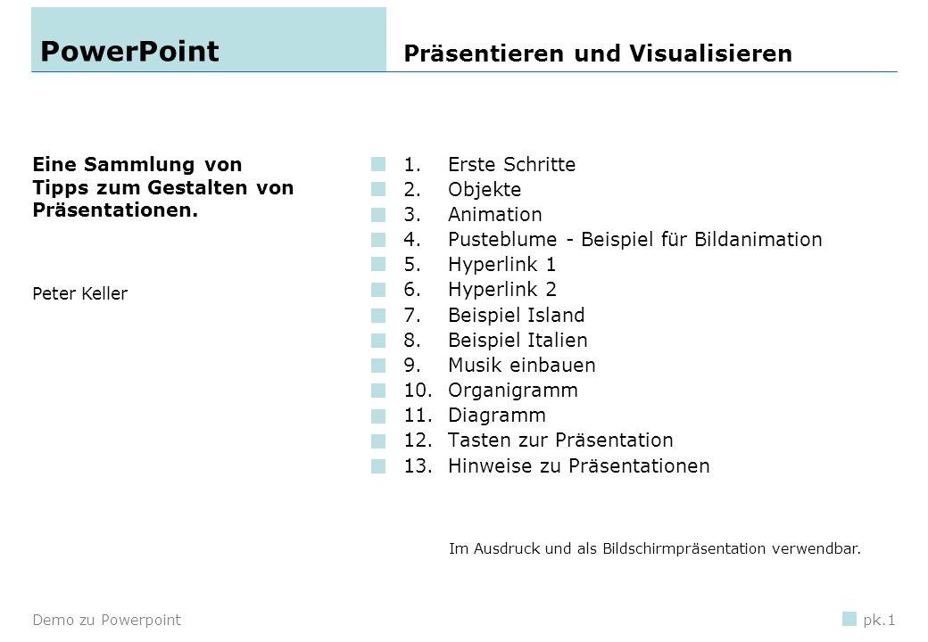 Demo zu Powerpointpk.11 Organigramm Brache Acker Wiese … und so könnte es aussehen.