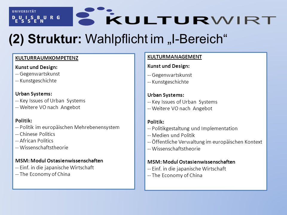 (2) Struktur: Wahlpflicht im I-Bereich KULTURRAUMKOMPETENZ Kunst und Design: -- Gegenwartskunst -- Kunstgeschichte Urban Systems: -- Key Issues of Urb