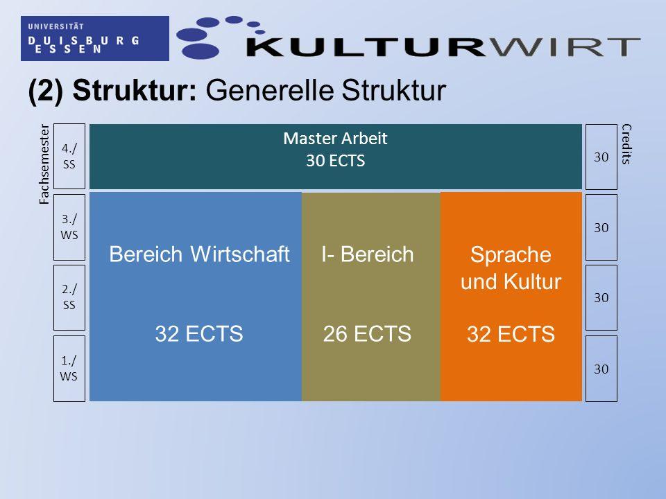 (2) Struktur: Generelle Struktur 1./ WS 2./ SS 3./ WS 4./ SS 30 Master Arbeit 30 ECTS Fachsemester Credits Bereich Wirtschaft 32 ECTS I- Bereich 26 ECTS Sprache und Kultur 32 ECTS