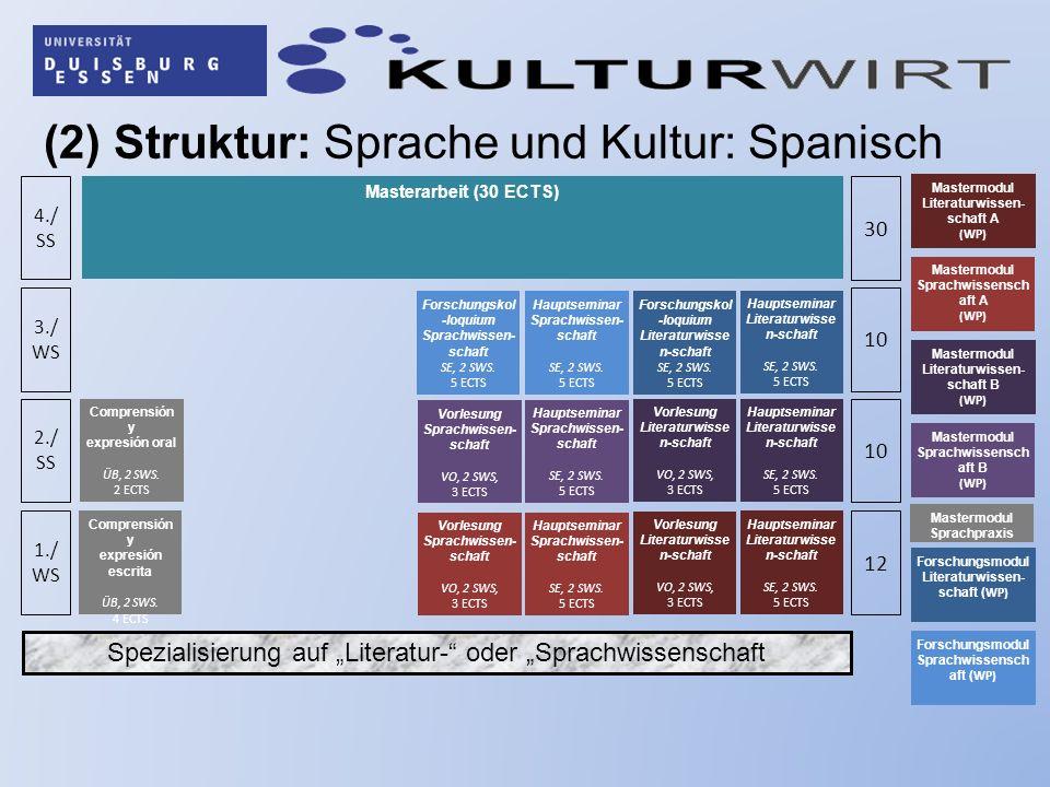 (2) Struktur: Sprache und Kultur: Spanisch Spezialisierung auf Literatur- oder Sprachwissenschaft 1./ WS 2./ SS 3./ WS 4./ SS 12 10 30 Hauptseminar Literaturwisse n-schaft SE, 2 SWS.