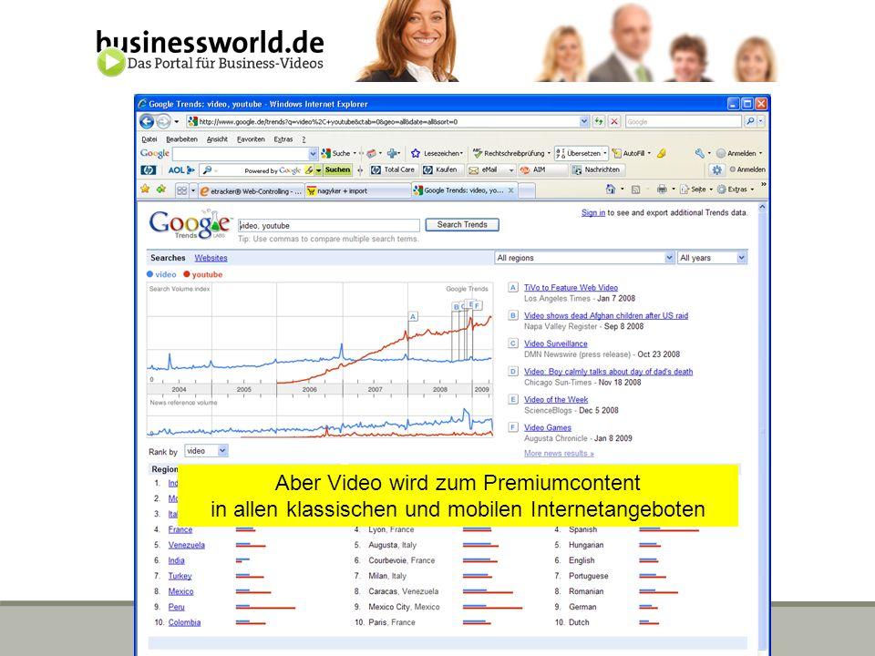 Schimmel Media Verlag, Ingo Schloo Aber Video wird zum Premiumcontent in allen klassischen und mobilen Internetangeboten