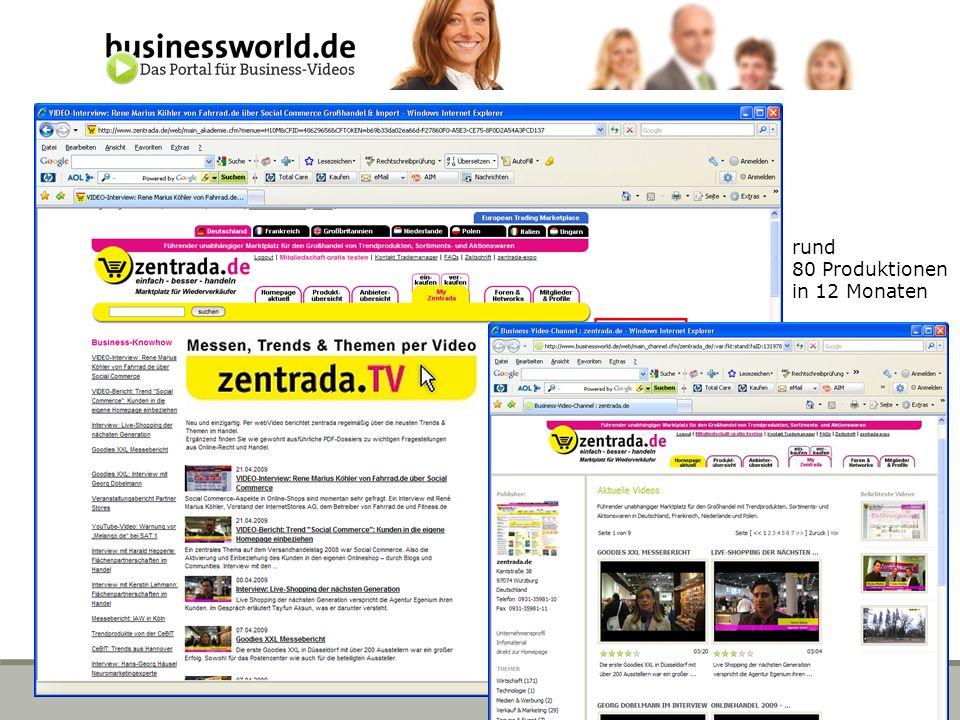 Schimmel Media Verlag, Ingo Schloo rund 80 Produktionen in 12 Monaten