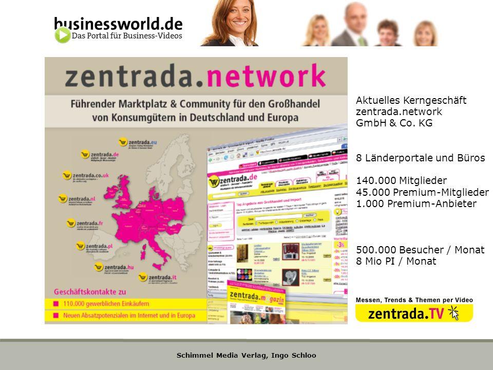 Schimmel Media Verlag, Ingo Schloo Aktuelles Kerngeschäft zentrada.network GmbH & Co. KG 8 Länderportale und Büros 140.000 Mitglieder 45.000 Premium-M