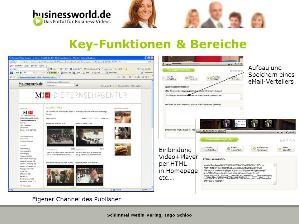 Schimmel Media Verlag, Ingo Schloo Key-Funktionen & Bereiche Eigener Channel des Publisher Aufbau und Speichern eines eMail-Verteilers Einbindung Vide