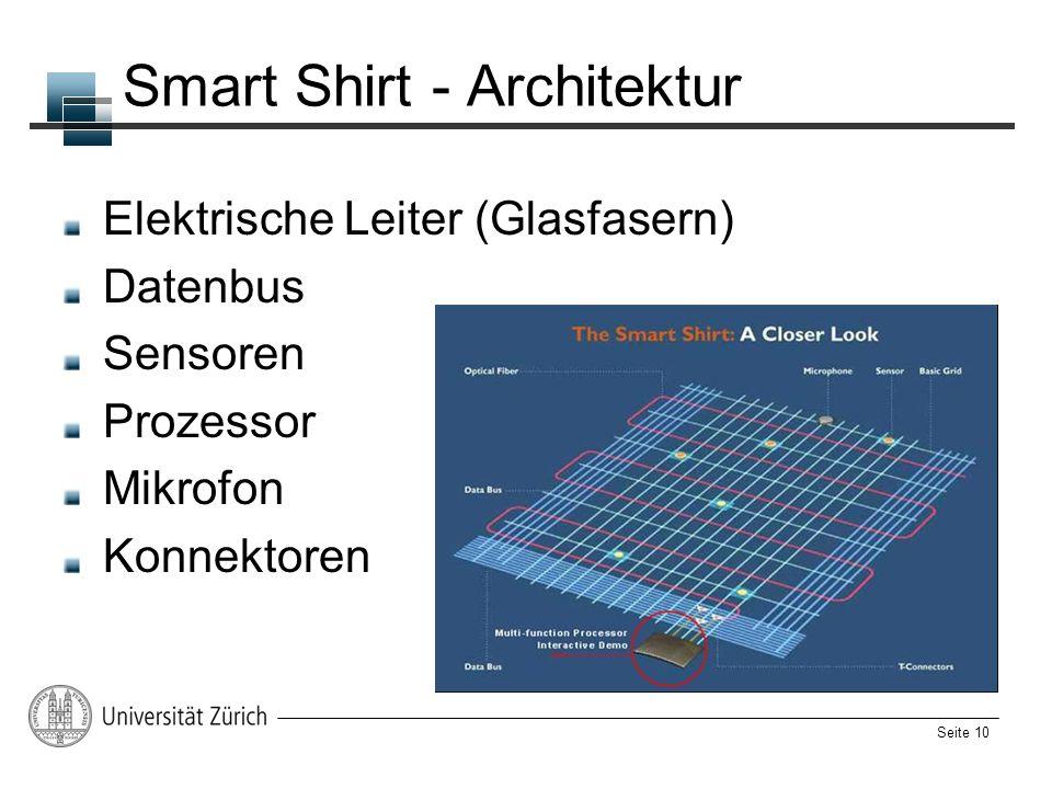 Seite 10 Smart Shirt - Architektur Elektrische Leiter (Glasfasern) Datenbus Sensoren Prozessor Mikrofon Konnektoren
