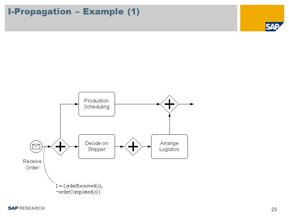 23 I-Propagation – Example (1)