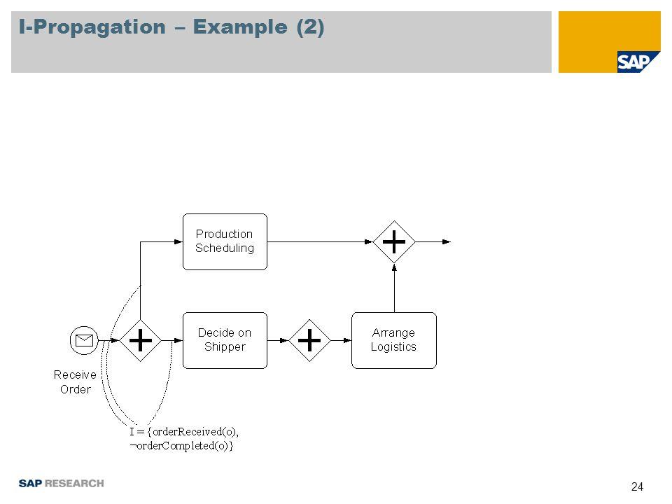 24 I-Propagation – Example (2)