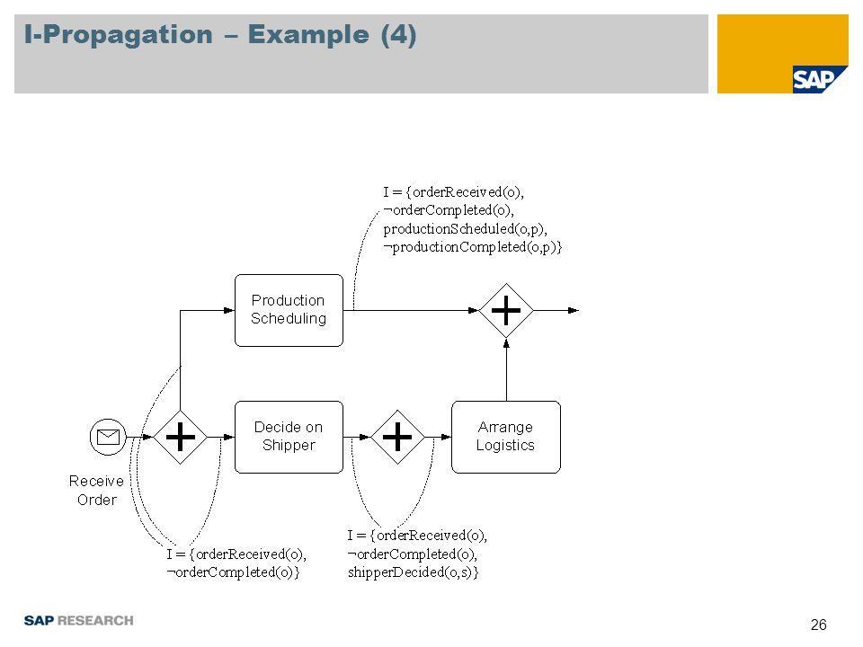 26 I-Propagation – Example (4)