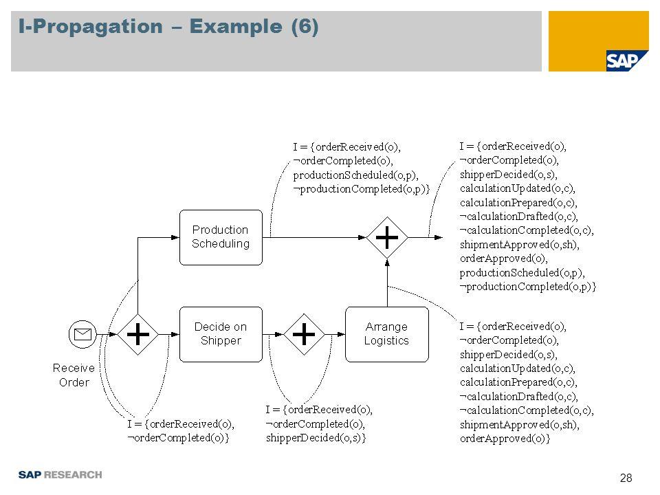28 I-Propagation – Example (6)