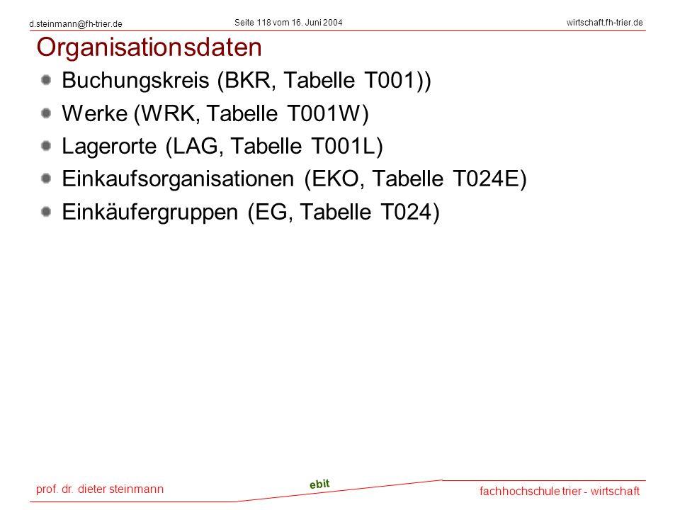 prof. dr. dieter steinmann Seite 118 vom 16. Juni 2004 ebit fachhochschule trier - wirtschaft wirtschaft.fh-trier.de d.steinmann@fh-trier.de Organisat