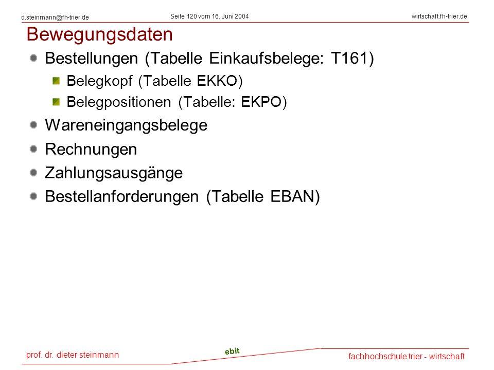 prof. dr. dieter steinmann Seite 120 vom 16. Juni 2004 ebit fachhochschule trier - wirtschaft wirtschaft.fh-trier.de d.steinmann@fh-trier.de Bewegungs