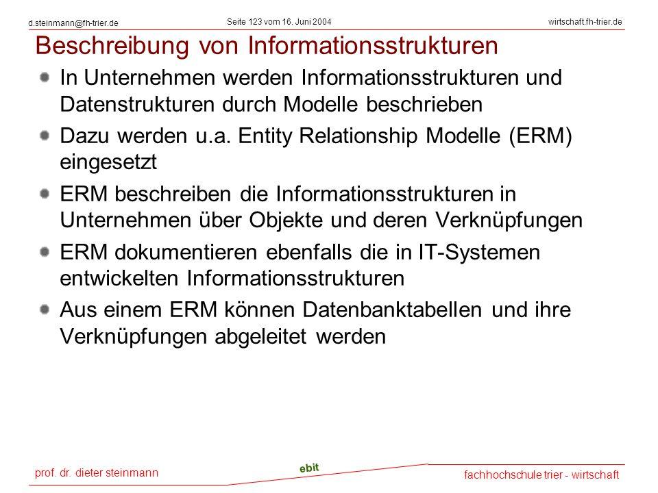 prof. dr. dieter steinmann Seite 123 vom 16. Juni 2004 ebit fachhochschule trier - wirtschaft wirtschaft.fh-trier.de d.steinmann@fh-trier.de Beschreib