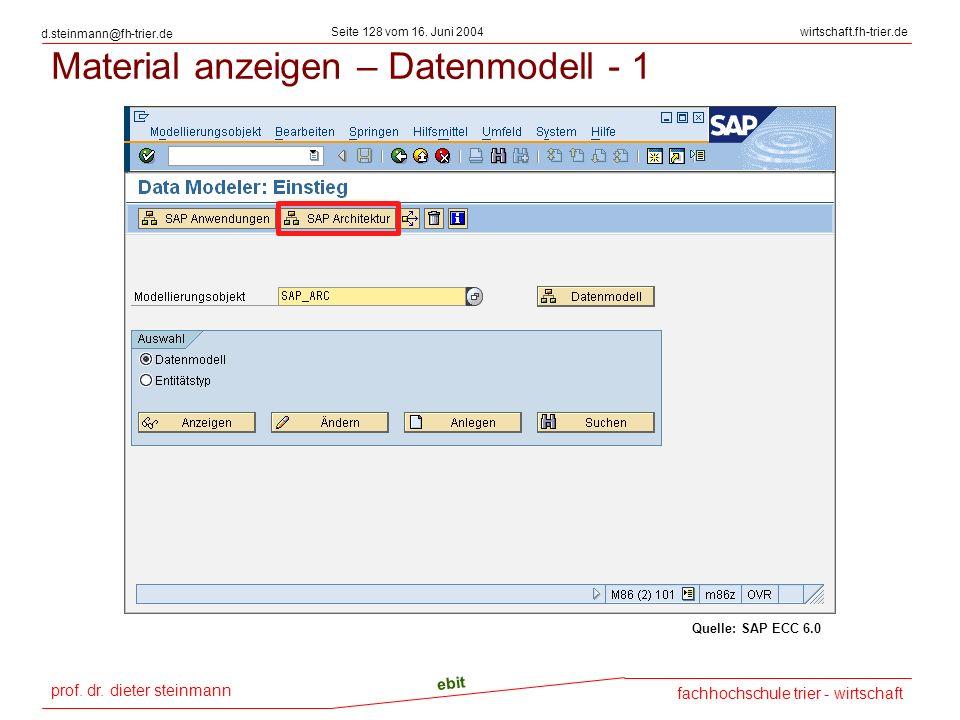 prof. dr. dieter steinmann Seite 128 vom 16. Juni 2004 ebit fachhochschule trier - wirtschaft wirtschaft.fh-trier.de d.steinmann@fh-trier.de Material