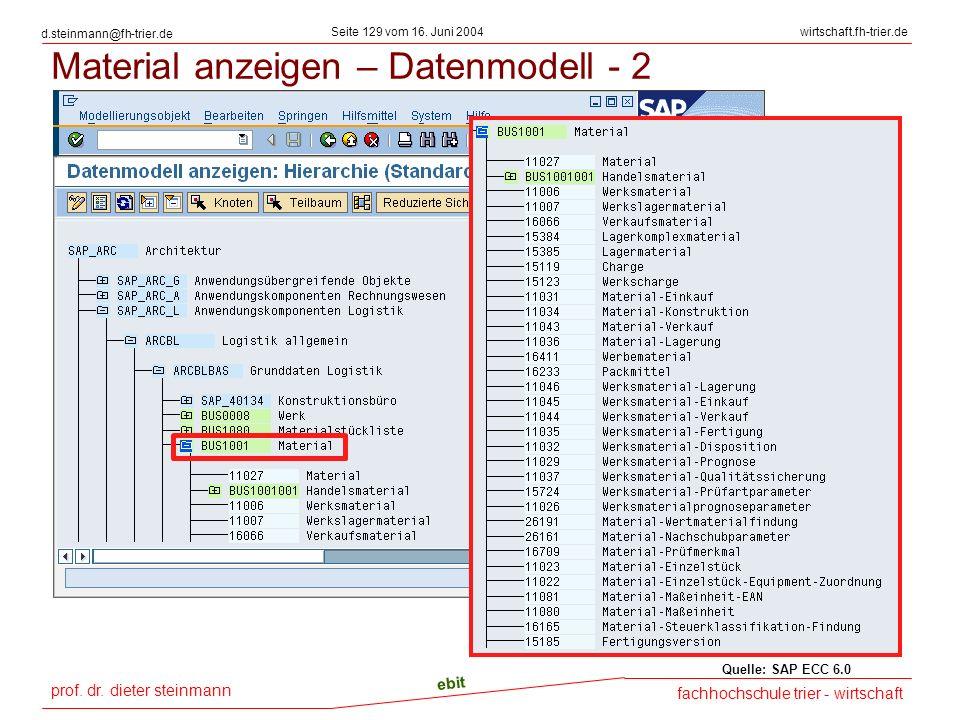 prof. dr. dieter steinmann Seite 129 vom 16. Juni 2004 ebit fachhochschule trier - wirtschaft wirtschaft.fh-trier.de d.steinmann@fh-trier.de Material