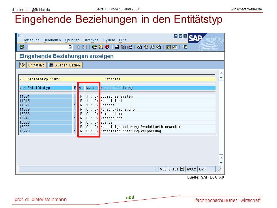 prof. dr. dieter steinmann Seite 131 vom 16. Juni 2004 ebit fachhochschule trier - wirtschaft wirtschaft.fh-trier.de d.steinmann@fh-trier.de Eingehend