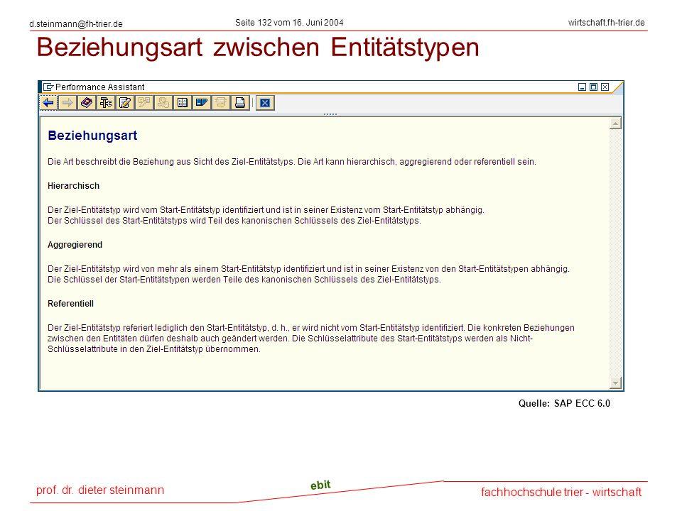 prof. dr. dieter steinmann Seite 132 vom 16. Juni 2004 ebit fachhochschule trier - wirtschaft wirtschaft.fh-trier.de d.steinmann@fh-trier.de Beziehung