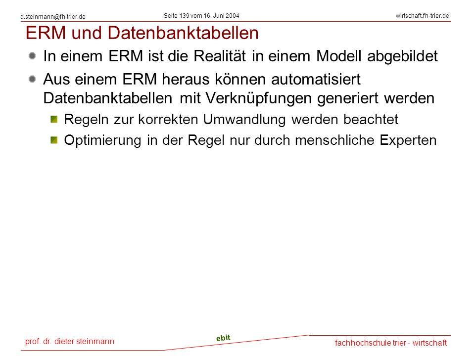 prof. dr. dieter steinmann Seite 139 vom 16. Juni 2004 ebit fachhochschule trier - wirtschaft wirtschaft.fh-trier.de d.steinmann@fh-trier.de ERM und D