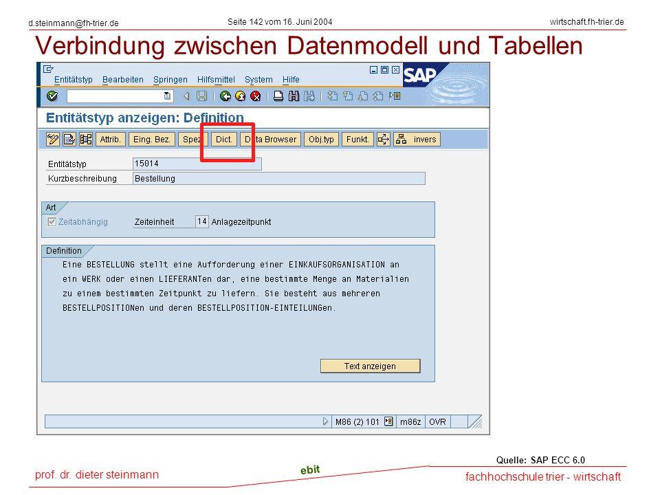 prof. dr. dieter steinmann Seite 142 vom 16. Juni 2004 ebit fachhochschule trier - wirtschaft wirtschaft.fh-trier.de d.steinmann@fh-trier.de Verbindun