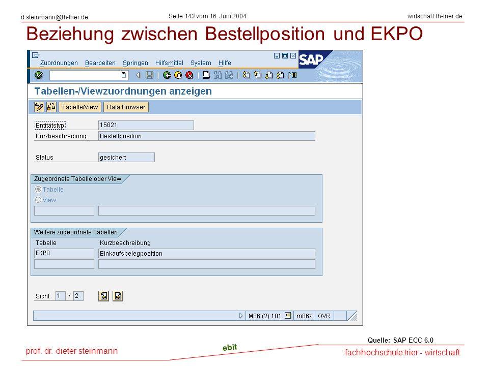 prof. dr. dieter steinmann Seite 143 vom 16. Juni 2004 ebit fachhochschule trier - wirtschaft wirtschaft.fh-trier.de d.steinmann@fh-trier.de Beziehung