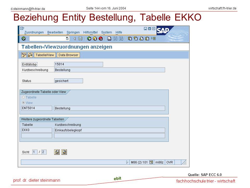 prof. dr. dieter steinmann Seite 144 vom 16. Juni 2004 ebit fachhochschule trier - wirtschaft wirtschaft.fh-trier.de d.steinmann@fh-trier.de Beziehung
