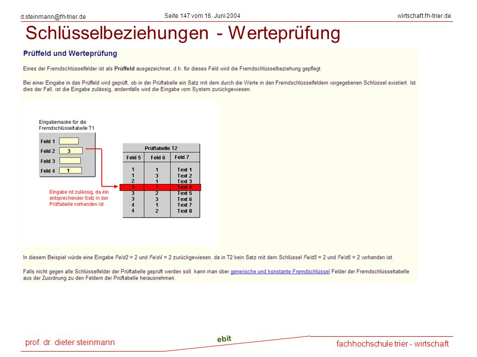 prof. dr. dieter steinmann Seite 147 vom 16. Juni 2004 ebit fachhochschule trier - wirtschaft wirtschaft.fh-trier.de d.steinmann@fh-trier.de Schlüssel