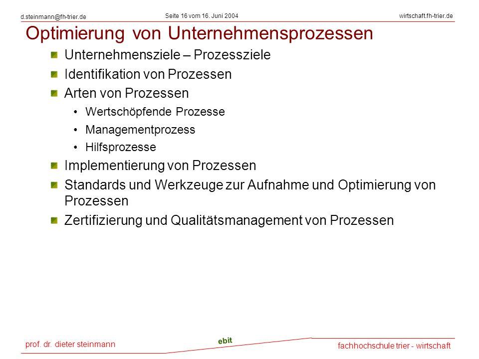 prof. dr. dieter steinmann Seite 16 vom 16. Juni 2004 ebit fachhochschule trier - wirtschaft wirtschaft.fh-trier.de d.steinmann@fh-trier.de Optimierun