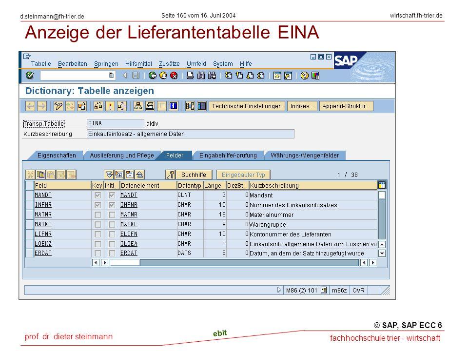 prof. dr. dieter steinmann Seite 160 vom 16. Juni 2004 ebit fachhochschule trier - wirtschaft wirtschaft.fh-trier.de d.steinmann@fh-trier.de Anzeige d