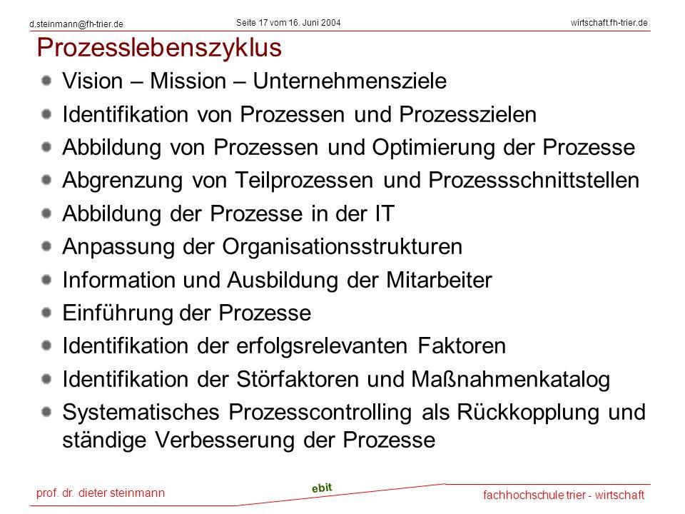 prof. dr. dieter steinmann Seite 17 vom 16. Juni 2004 ebit fachhochschule trier - wirtschaft wirtschaft.fh-trier.de d.steinmann@fh-trier.de Prozessleb