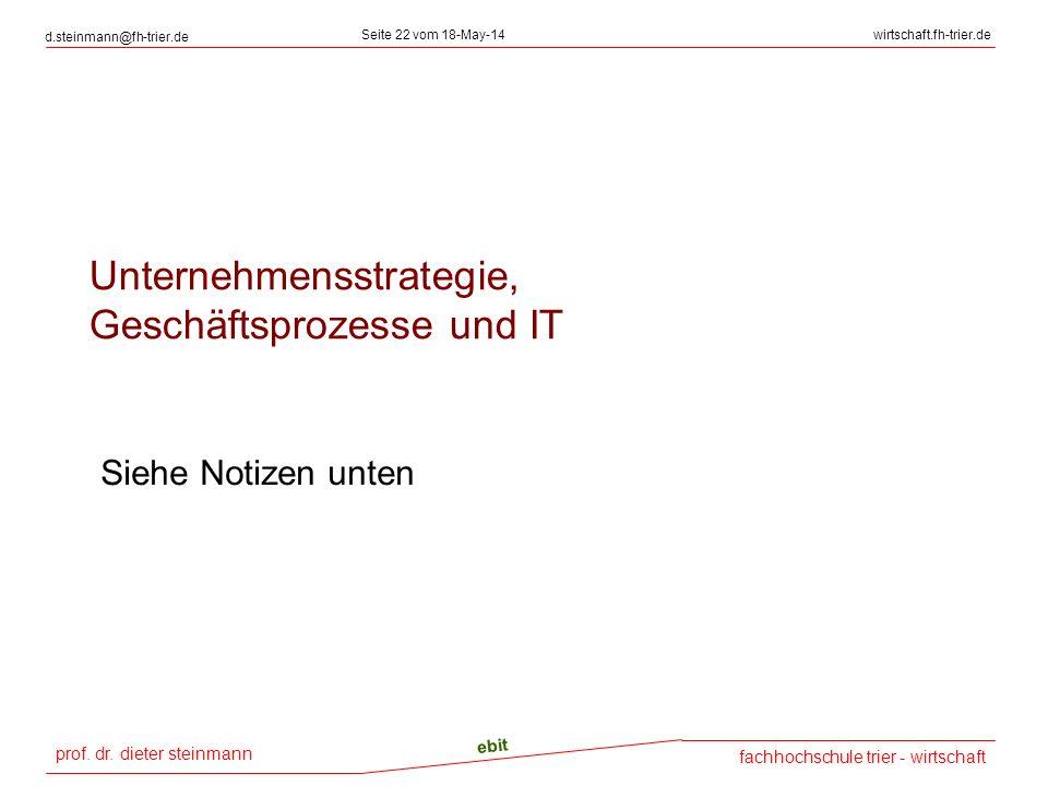 prof. dr. dieter steinmann d.steinmann@fh-trier.de Seite 22 vom 18-May-14wirtschaft.fh-trier.de fachhochschule trier - wirtschaft ebit Unternehmensstr