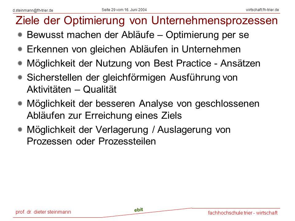 prof. dr. dieter steinmann Seite 29 vom 16. Juni 2004 ebit fachhochschule trier - wirtschaft wirtschaft.fh-trier.de d.steinmann@fh-trier.de Ziele der