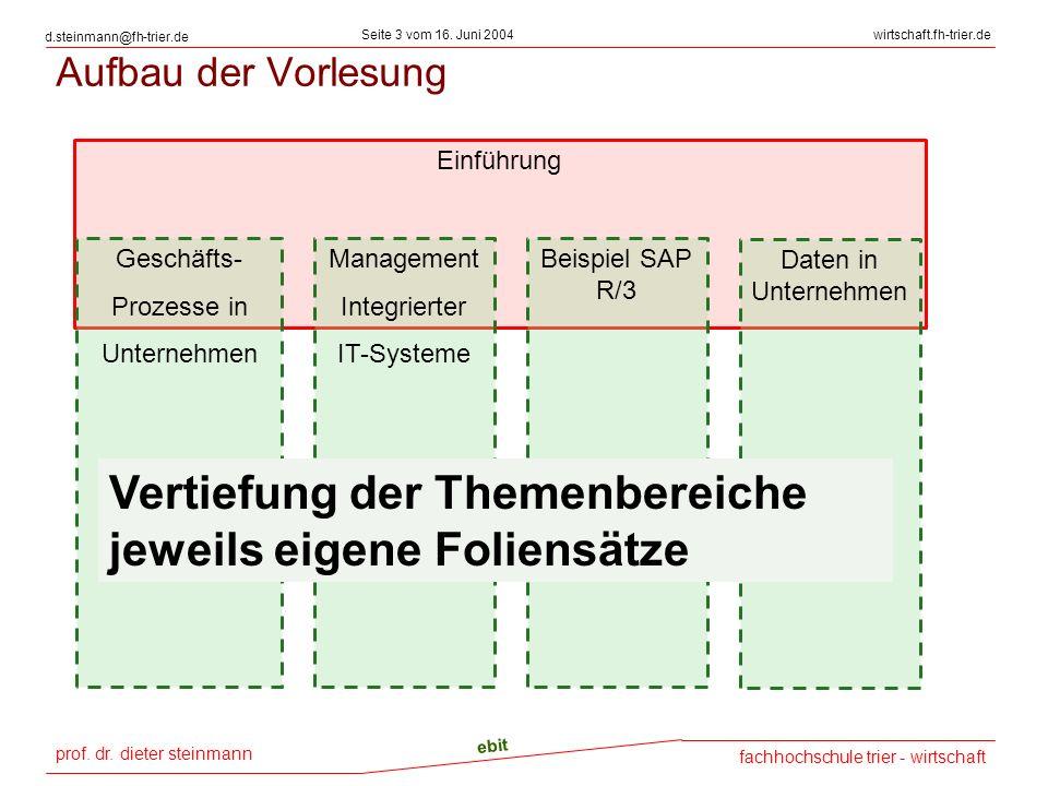 prof. dr. dieter steinmann Seite 3 vom 16. Juni 2004 ebit fachhochschule trier - wirtschaft wirtschaft.fh-trier.de d.steinmann@fh-trier.de Aufbau der