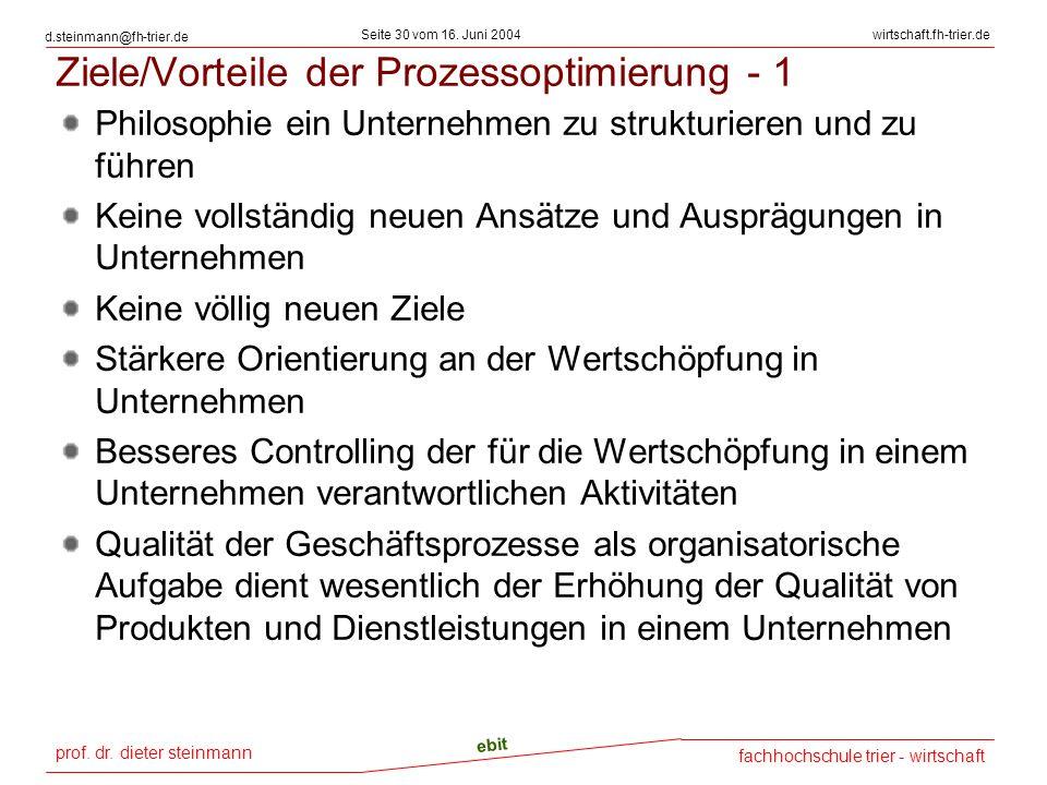 prof. dr. dieter steinmann Seite 30 vom 16. Juni 2004 ebit fachhochschule trier - wirtschaft wirtschaft.fh-trier.de d.steinmann@fh-trier.de Ziele/Vort